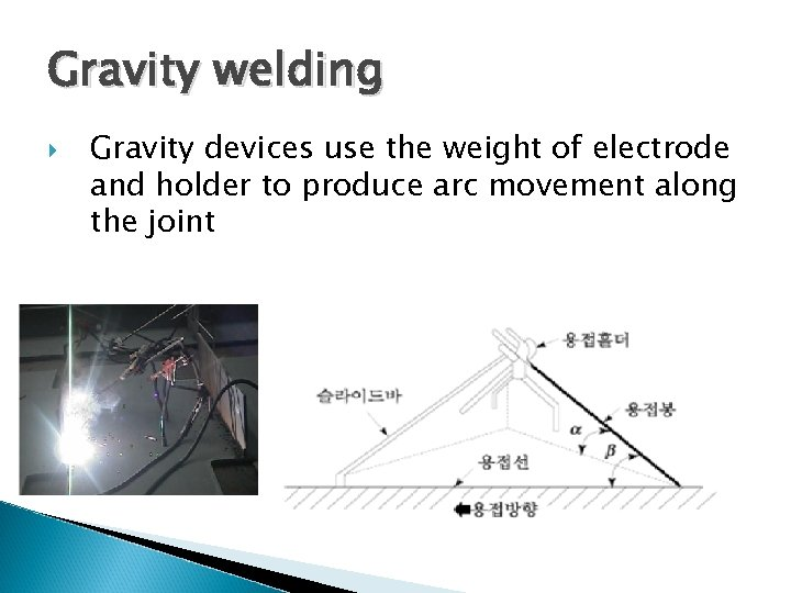Gravity welding Gravity devices use the weight of electrode and holder to produce arc