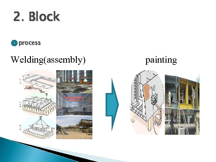 2. Block process Welding(assembly) painting