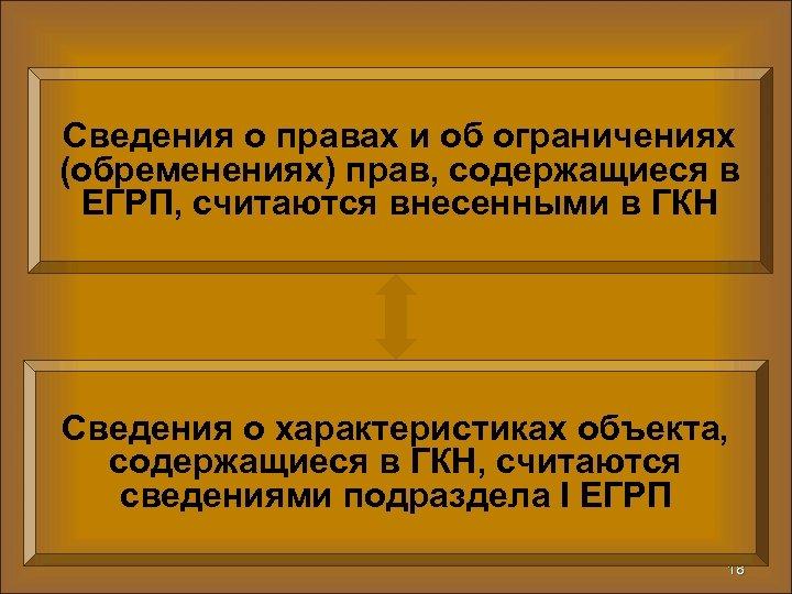 Сведения о правах и об ограничениях (обременениях) прав, содержащиеся в ЕГРП, считаются внесенными в