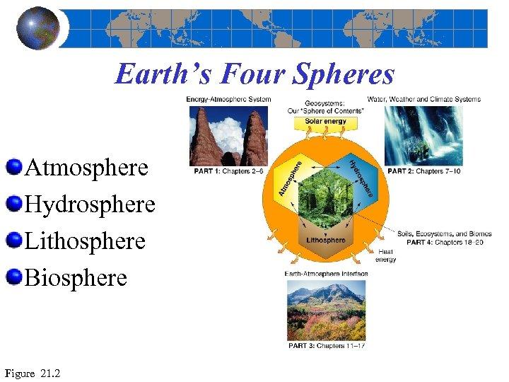 Earth's Four Spheres Atmosphere Hydrosphere Lithosphere Biosphere Figure 21. 2