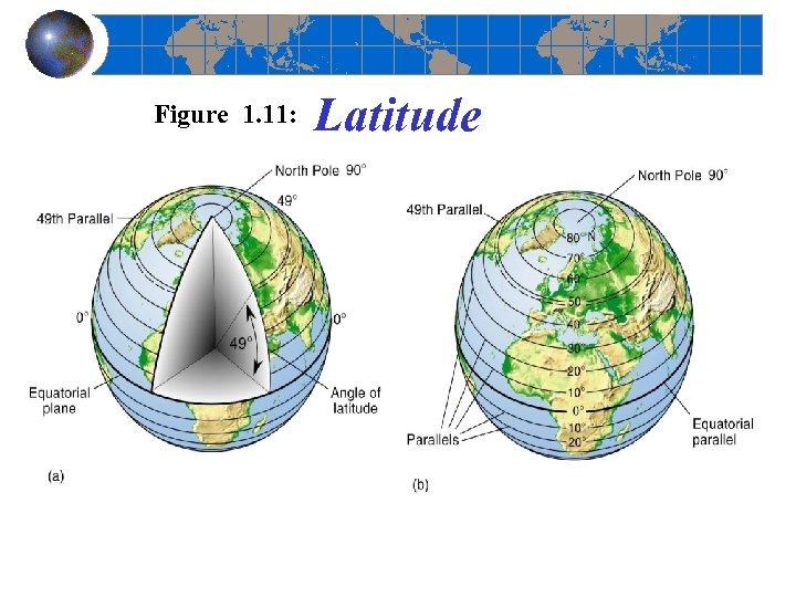 Figure 1. 11: Latitude
