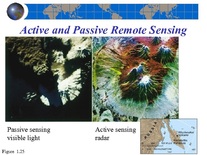 Active and Passive Remote Sensing Passive sensing visible light Figure 1. 25 Active sensing