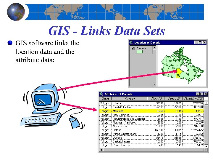 GIS - Links Data Sets GIS software links the location data and the attribute
