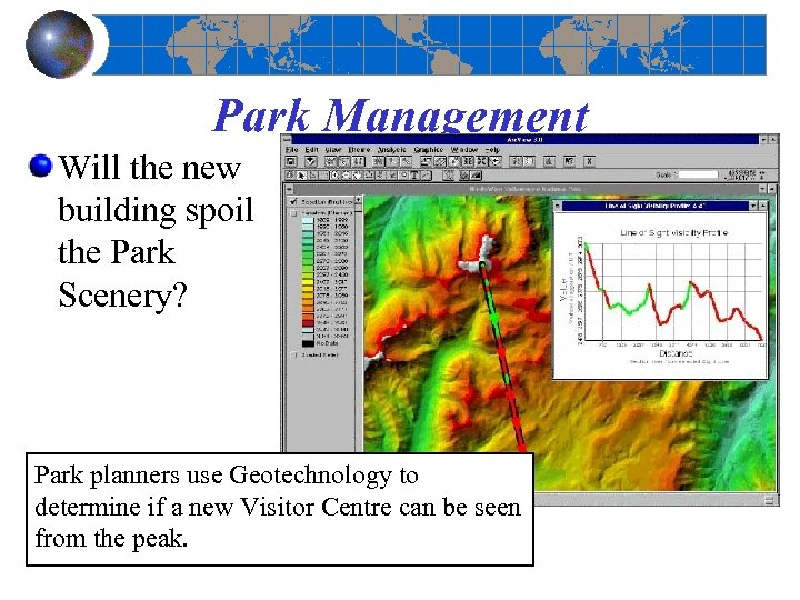 Park Management Will the new building spoil the Park Scenery? Park planners use Geotechnology