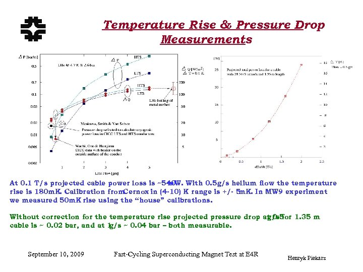 SC Magnets at Fermilab Temperature Rise & Pressure Drop Measurements At 0. 1 T/s