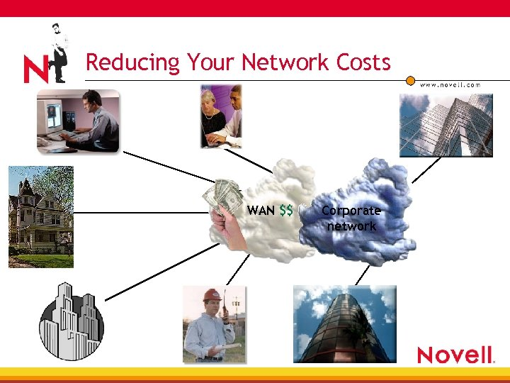 Reducing Your Network Costs WAN $$ Corporate network