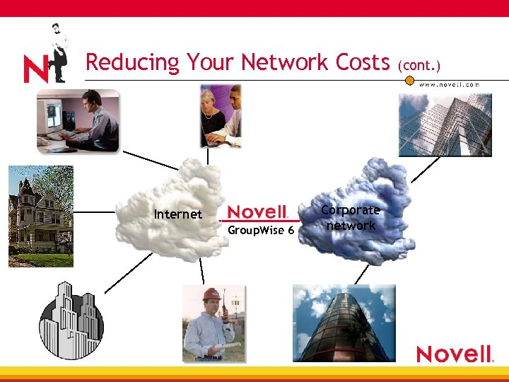 Reducing Your Network Costs Internet Group. Wise 6 Corporate network (cont. )
