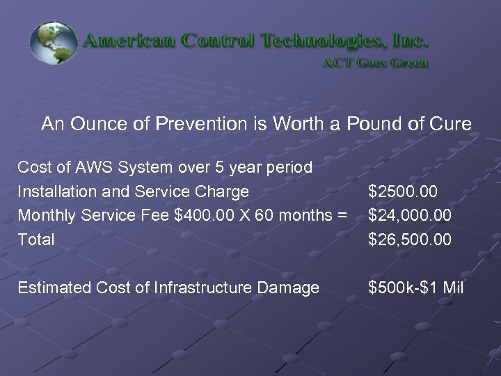 An Ounce of Prevention is Worth a Pound of Cure Cost of AWS System