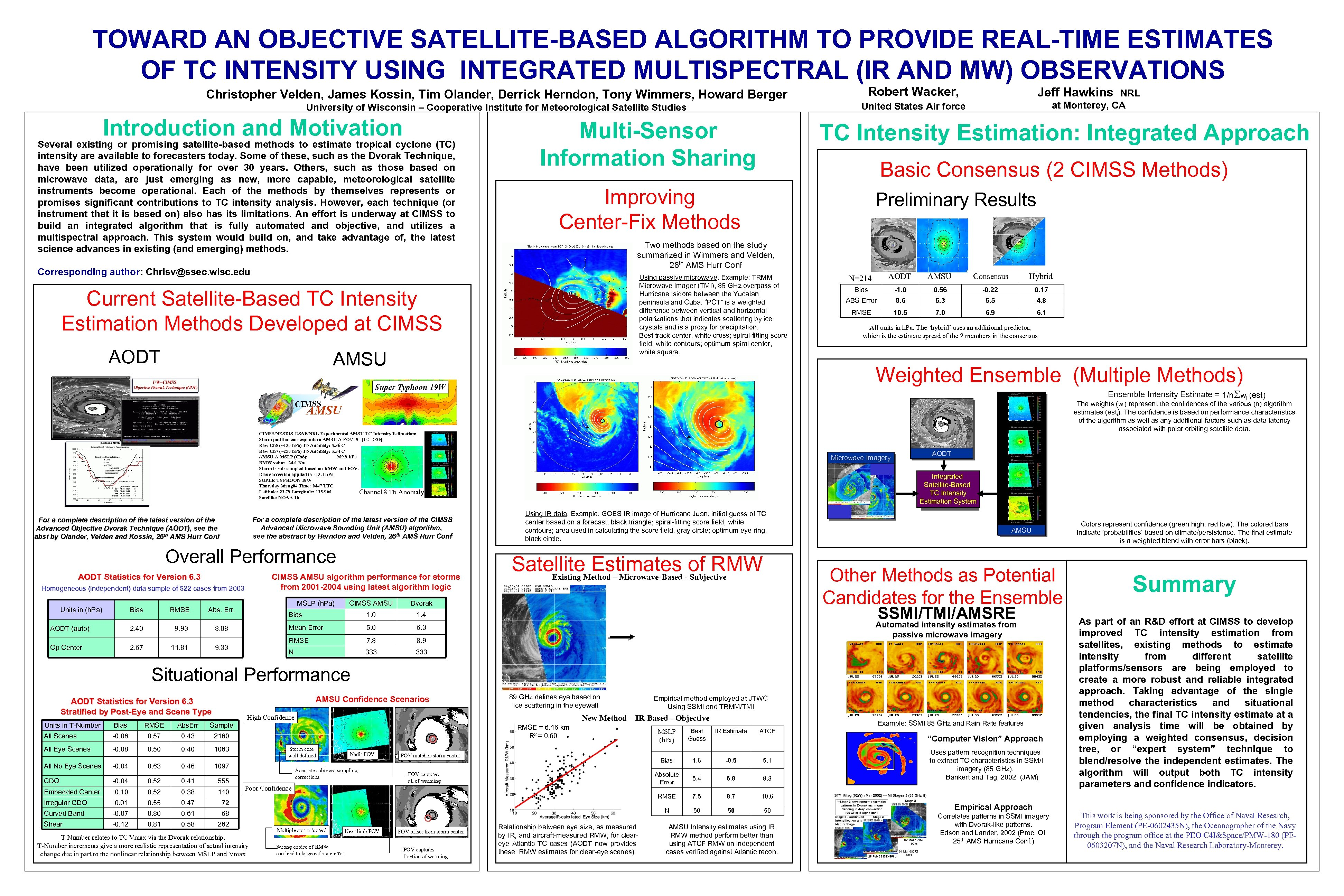 TOWARD AN OBJECTIVE SATELLITE-BASED ALGORITHM TO PROVIDE REAL-TIME ESTIMATES OF TC INTENSITY USING INTEGRATED