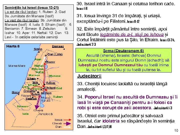 Semințiile lui Israel (Iosua 13 -21) La est de râul Iordan: 1. Ruben 2.