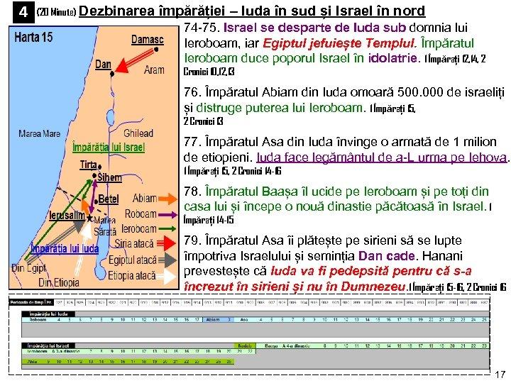 4 (20 Minute) Dezbinarea împărăției – Iuda în sud și Israel în nord 74