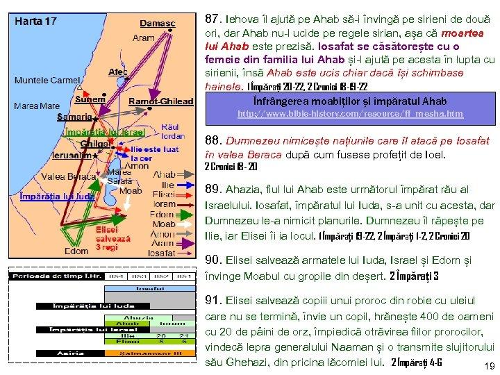 87. Iehova îl ajută pe Ahab să-i învingă pe sirieni de două ori, dar