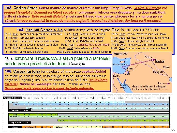 103. Cartea Amos Scrisă înainte de marele cutremur din timpul regelui Ozia. Asiria și