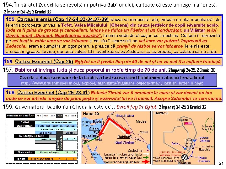 154. Împăratul Zedechia se revoltă împotriva Babilonului, cu toate că este un rege marionetă.