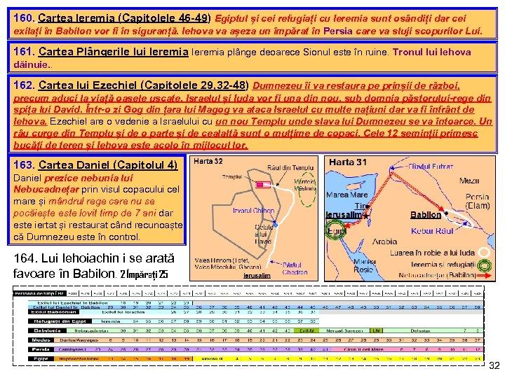 160. Cartea Ieremia (Capitolele 46 -49) Egiptul și cei refugiați cu Ieremia sunt osândiți