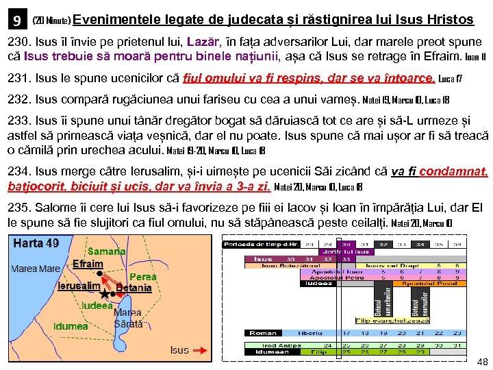 9 (20 Minute) Evenimentele legate de judecata și răstignirea lui Isus Hristos 230. Isus