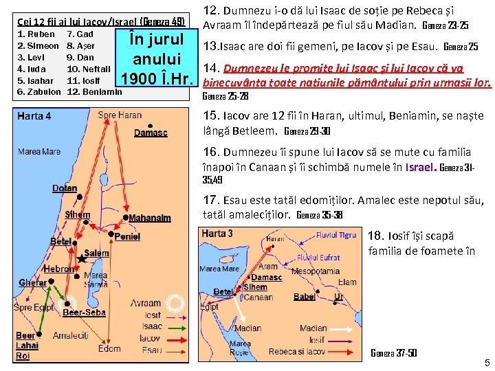 Cei 12 fii ai lui Iacov/Israel (Geneza 49) 1. Ruben 2. Simeon 3. Levi