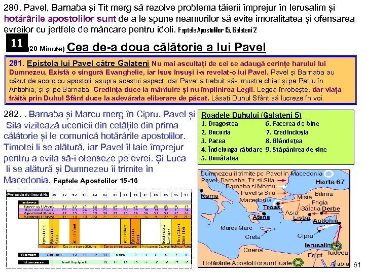 280. Pavel, Barnaba și Tit merg să rezolve problema tăierii împrejur în Ierusalim și