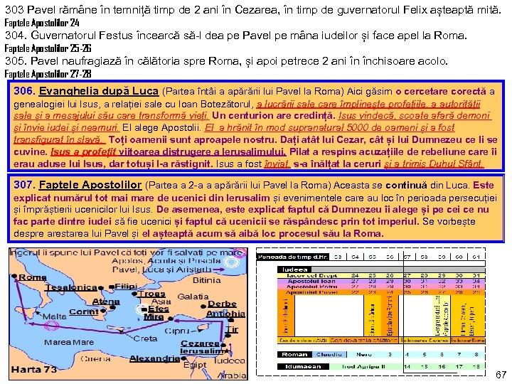 303 Pavel rămâne în temniță timp de 2 ani în Cezarea, în timp de