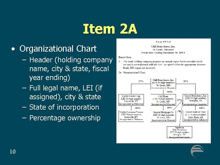 Item 2 A • Organizational Chart – Header (holding company name, city & state,