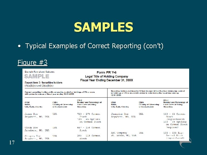 SAMPLES • Typical Examples of Correct Reporting (con't) Figure #3 17