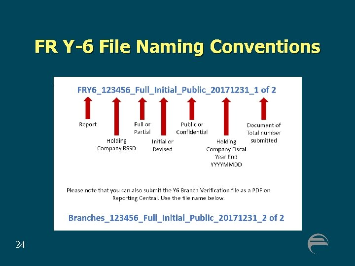 FR Y-6 File Naming Conventions 24