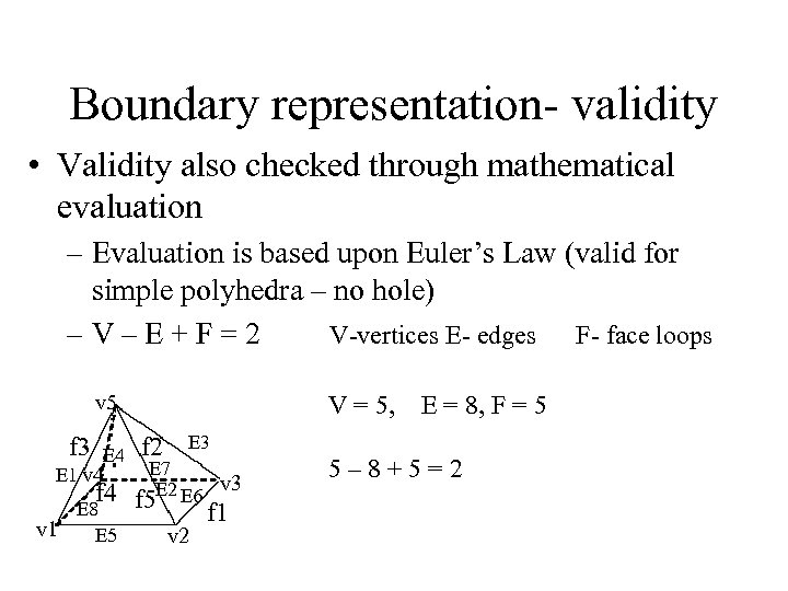 Boundary representation- validity • Validity also checked through mathematical evaluation – Evaluation is based