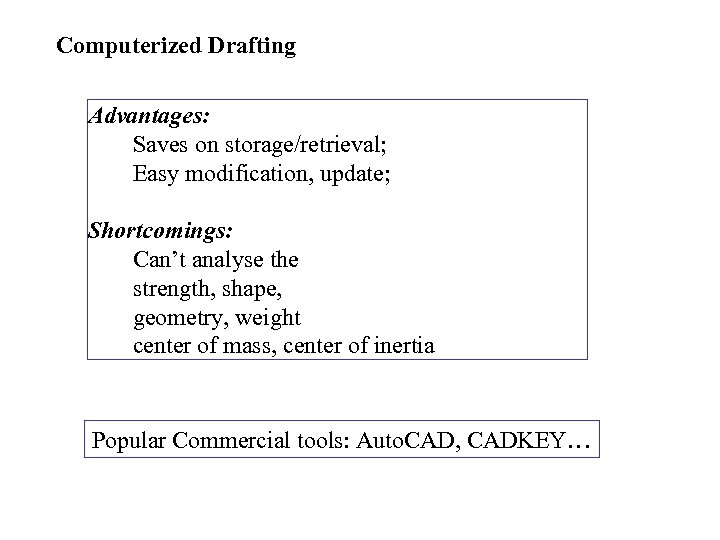 Computerized Drafting Advantages: Saves on storage/retrieval; Easy modification, update; Shortcomings: Can't analyse the strength,