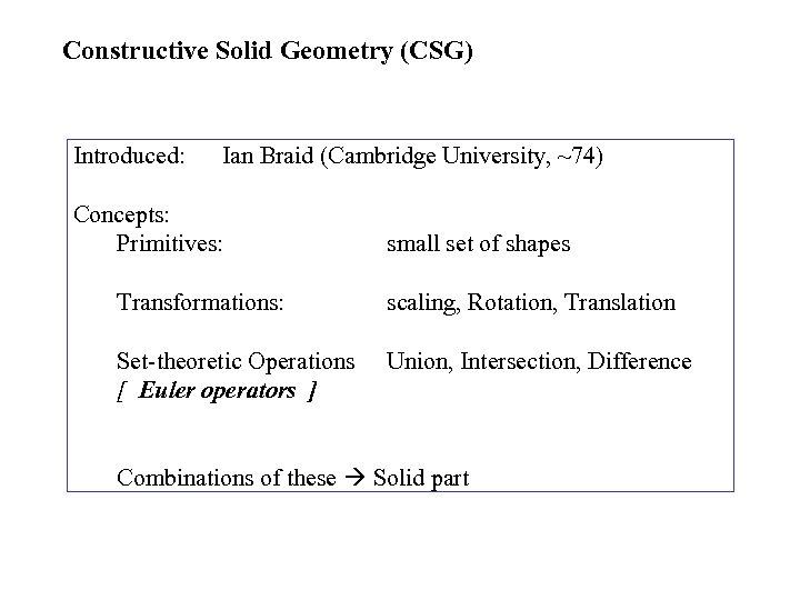 Constructive Solid Geometry (CSG) Introduced: Ian Braid (Cambridge University, ~74) Concepts: Primitives: small set