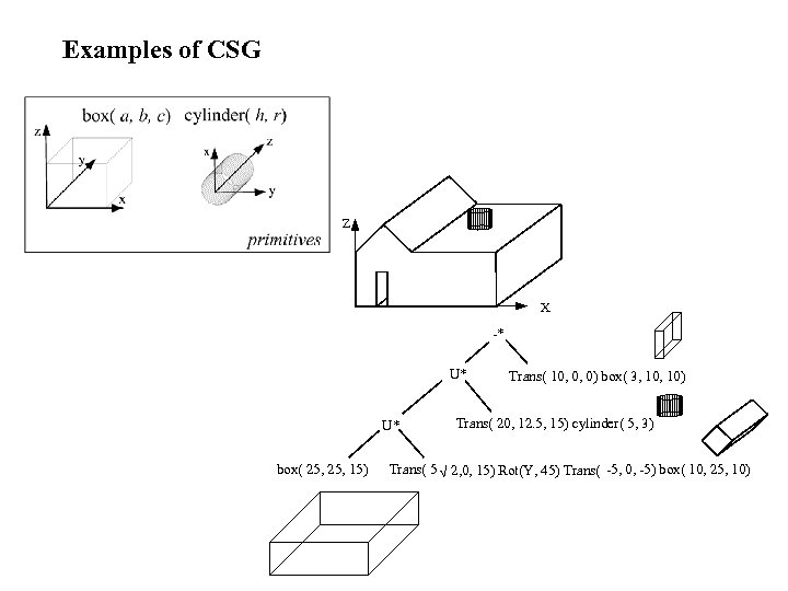 Examples of CSG Z X -* U* U* box( 25, 15) Trans( 10, 0,