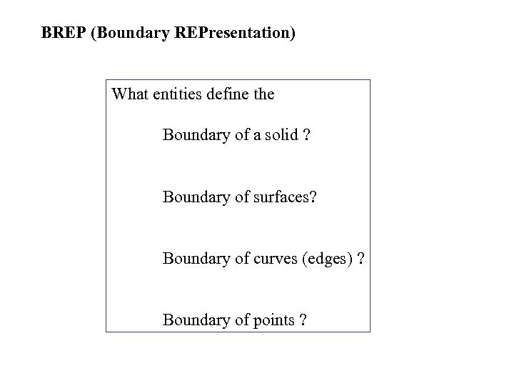BREP (Boundary REPresentation) What entities define the Boundary of a solid ? Boundary of