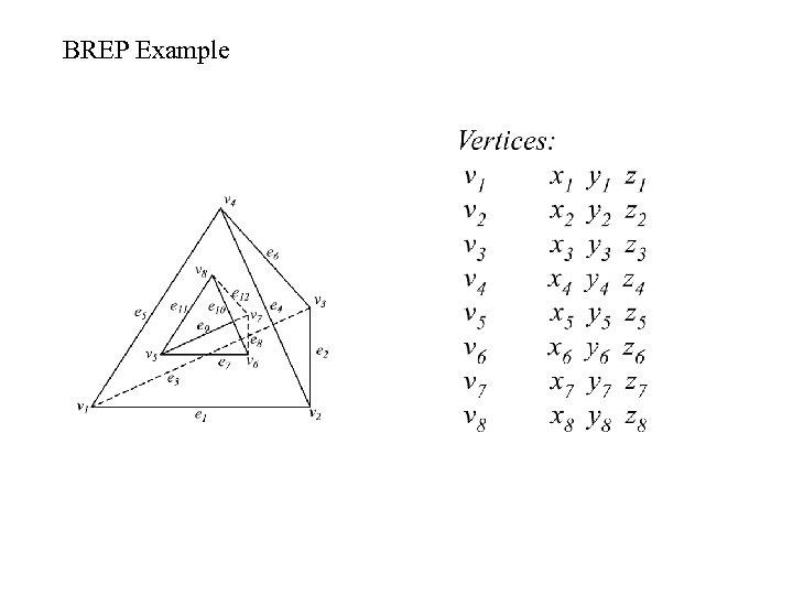 BREP Example
