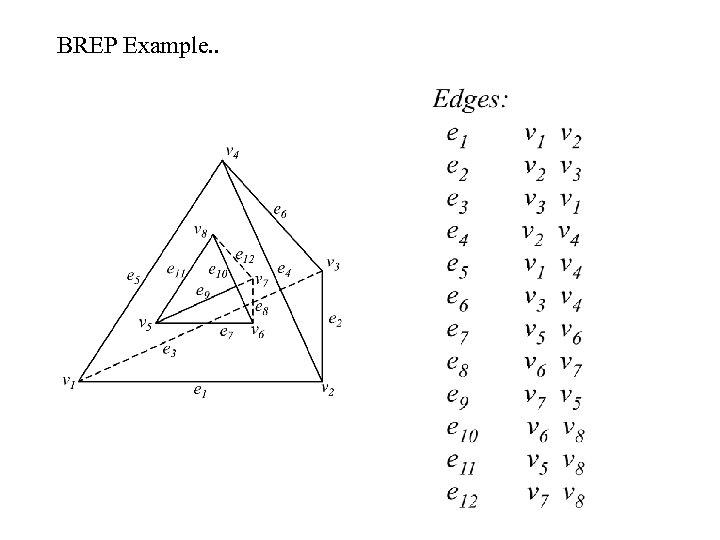 BREP Example. .