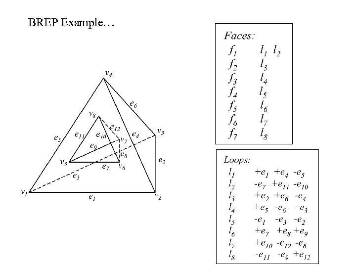BREP Example…