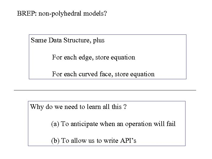 BREP: non-polyhedral models? Same Data Structure, plus For each edge, store equation For each