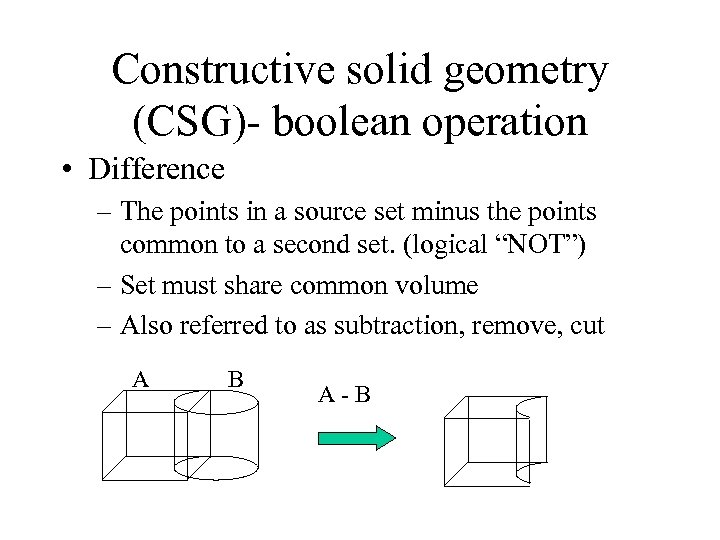 Constructive solid geometry (CSG)- boolean operation • Difference – The points in a source