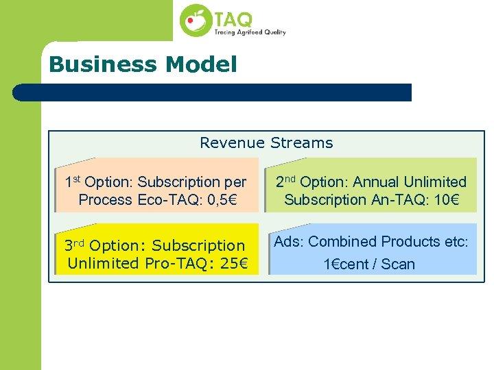 Business Model Revenue Streams 1 st Option: Subscription per Process Eco-TAQ: 0, 5€ 2