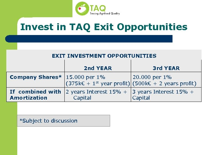 Invest in TAQ Exit Opportunities EXIT INVESTMENT OPPORTUNITIES 2 nd YEAR 3 rd YEAR