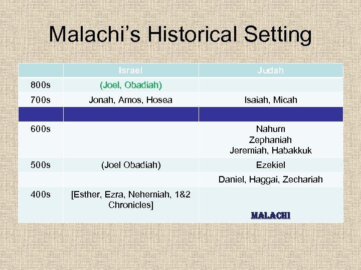 Malachi's Historical Setting Israel 800 s (Joel, Obadiah) 700 s Jonah, Amos, Hosea Judah