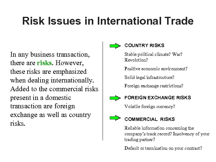 The TD Bank Crash Course in International Trade