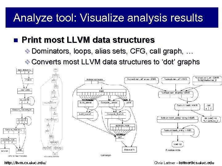 Analyze tool: Visualize analysis results n Print most LLVM data structures v Dominators, loops,