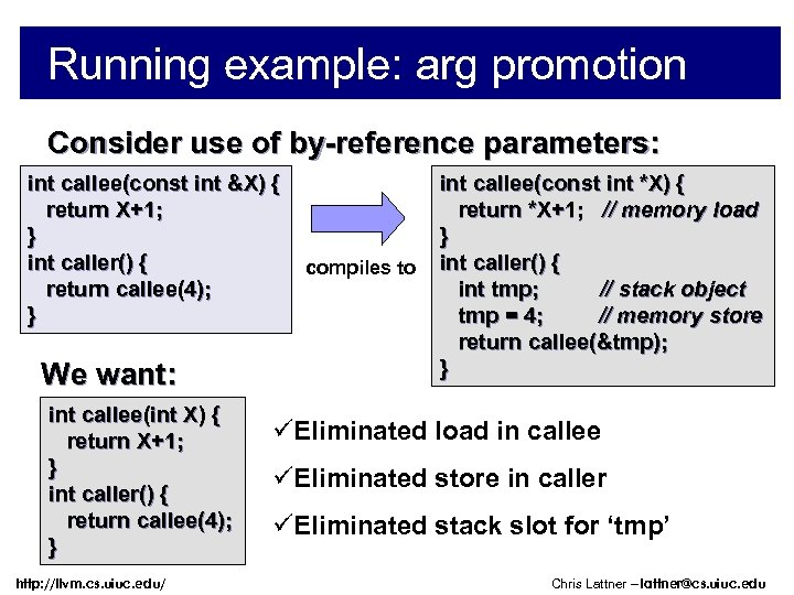 Running example: arg promotion Consider use of by-reference parameters: int callee(const int &X) {