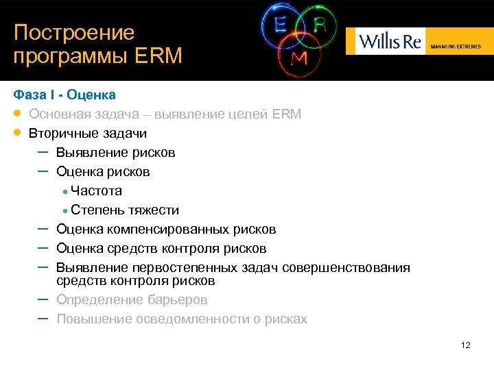 Построение программы ERM Фаза I - Оценка Основная задача – выявление целей ERM Вторичные