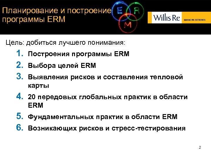 Планирование и построение программы ERM Цель: добиться лучшего понимания: 1. 2. 3. Построения программы
