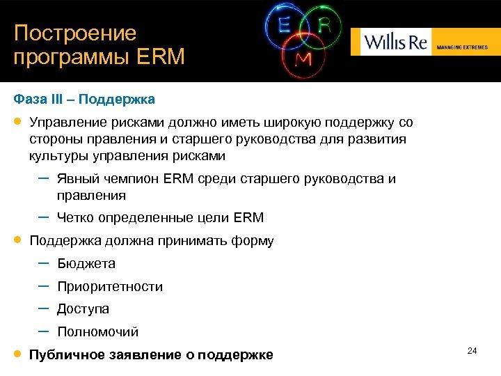 Построение программы ERM Фаза III – Поддержка Управление рисками должно иметь широкую поддержку со