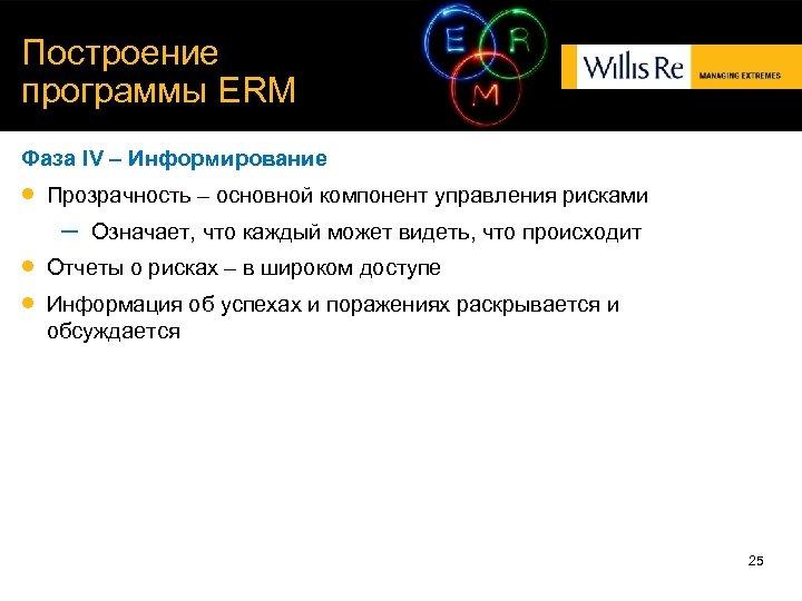 Построение программы ERM Фаза IV – Информирование Прозрачность – основной компонент управления рисками –