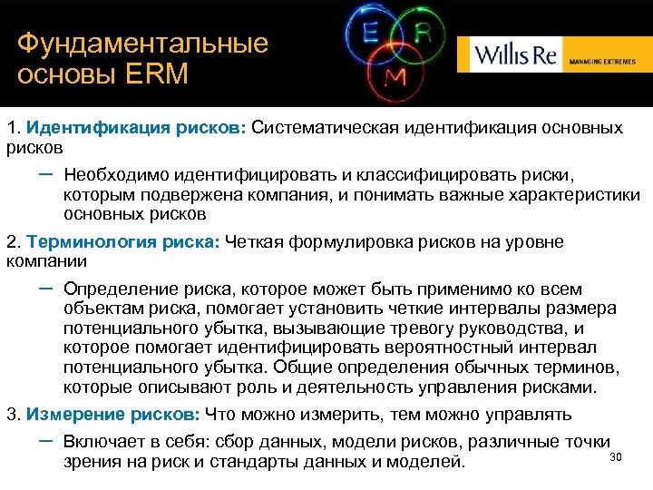 Фундаментальные основы ERM 1. Идентификация рисков: Систематическая идентификация основных рисков – Необходимо идентифицировать и