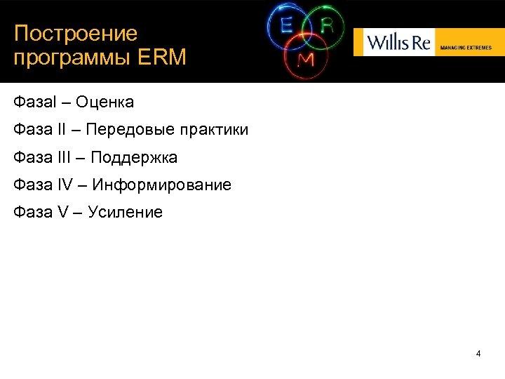 Построение программы ERM Фаза. I – Оценка Фаза II – Передовые практики Фаза III