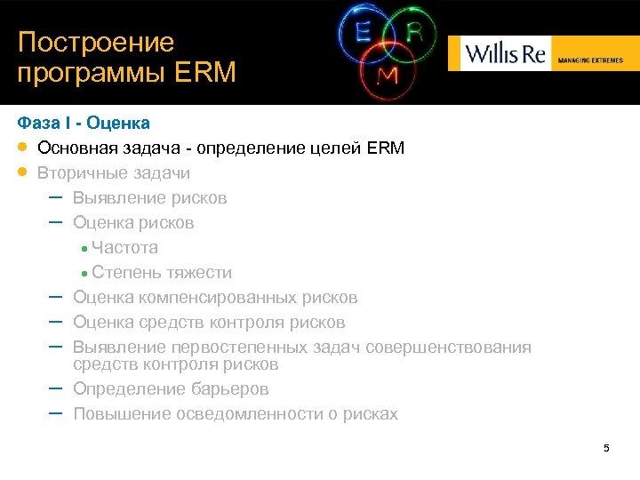 Построение программы ERM Фаза I - Оценка Основная задача - определение целей ERM Вторичные