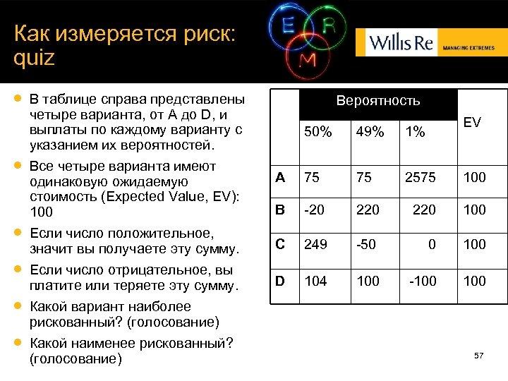 Как измеряется риск: quiz В таблице справа представлены четыре варианта, от A до D,